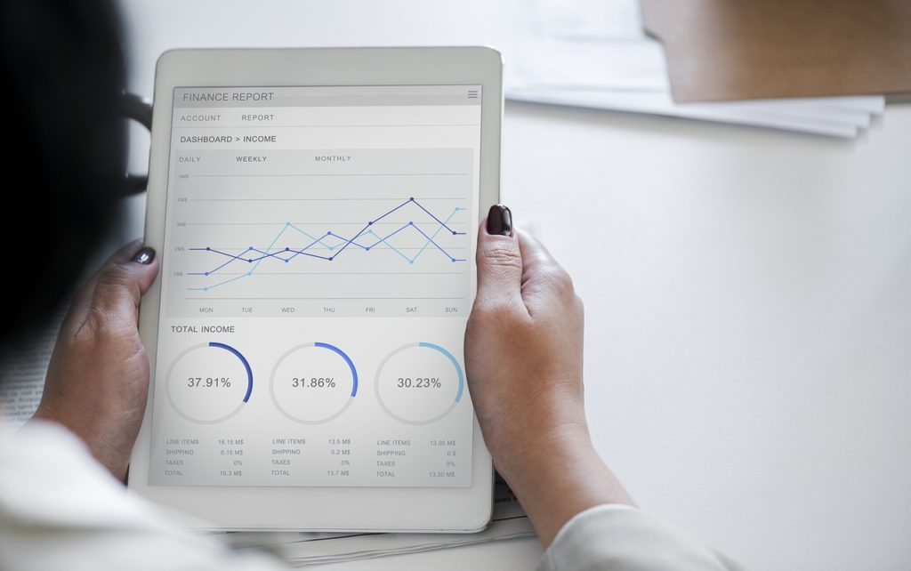 establish a KPI dashboard to keep clear track of your KPIs and track your progress towards new and better goals