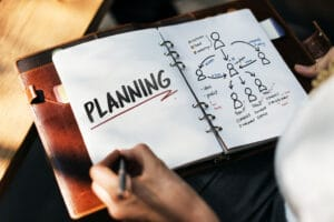 To accomplish ANY project efficiently, you'll need to use a project plan